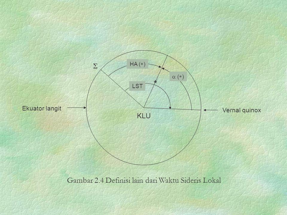 Gambar 2.4 Definisi lain dari Waktu Sideris Lokal