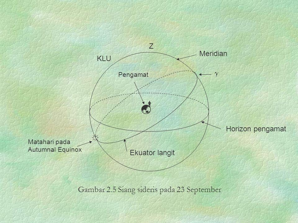 Gambar 2.5 Siang sideris pada 23 September