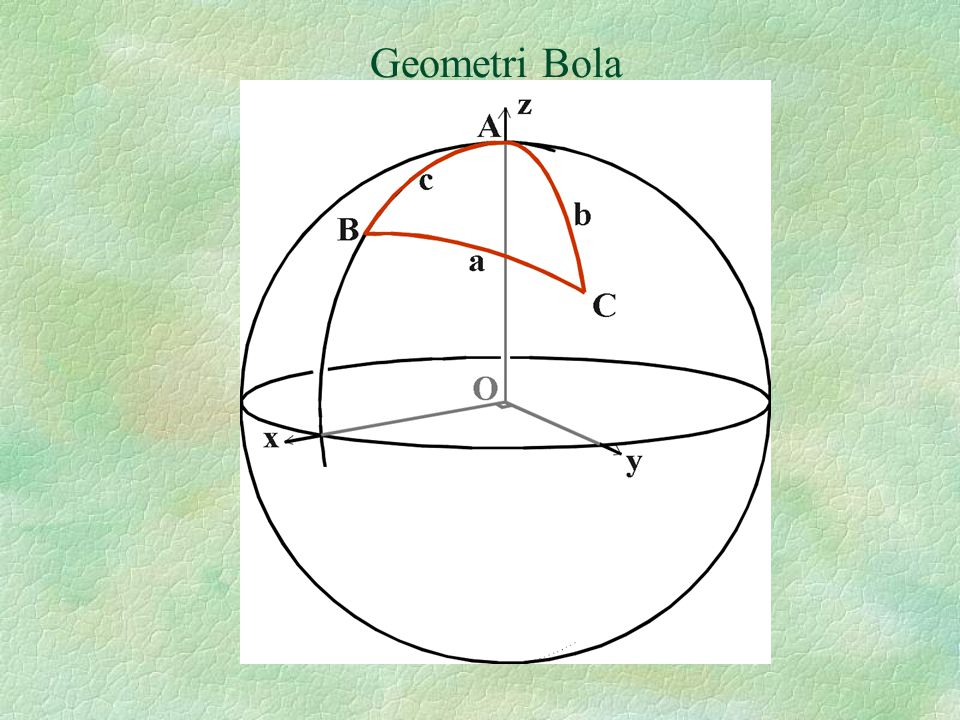 Geometri Bola