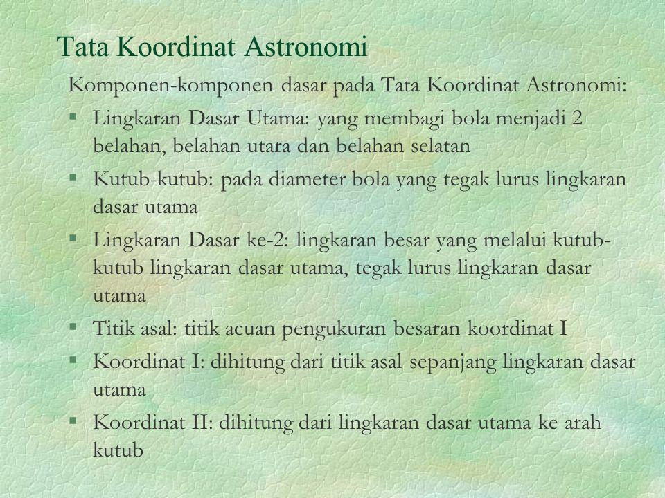 Tata Koordinat Astronomi