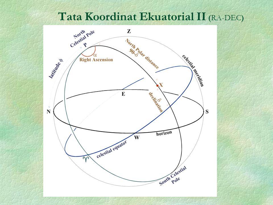 Tata Koordinat Ekuatorial II (RA-DEC)