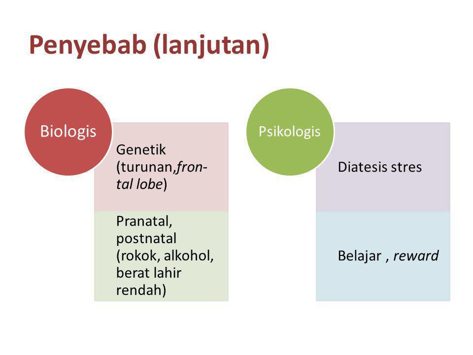 Penyebab (lanjutan) Biologis Genetik (turunan,fron-tal lobe)