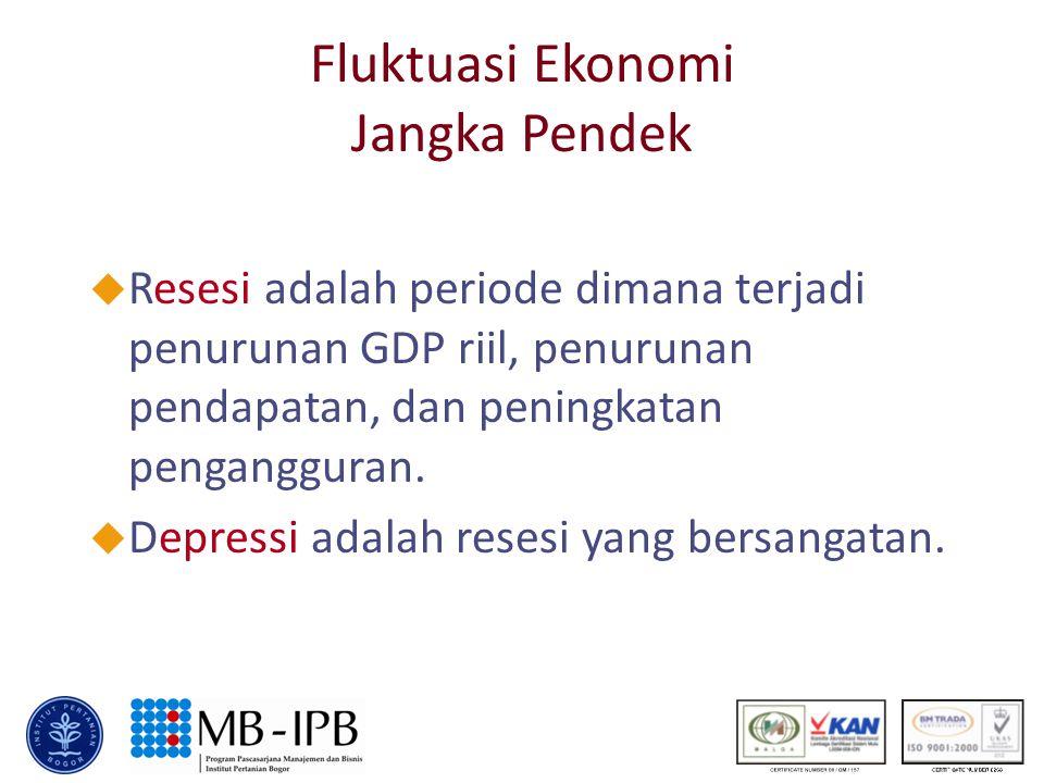 Fluktuasi Ekonomi Jangka Pendek