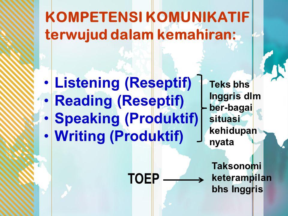 KOMPETENSI KOMUNIKATIF terwujud dalam kemahiran: