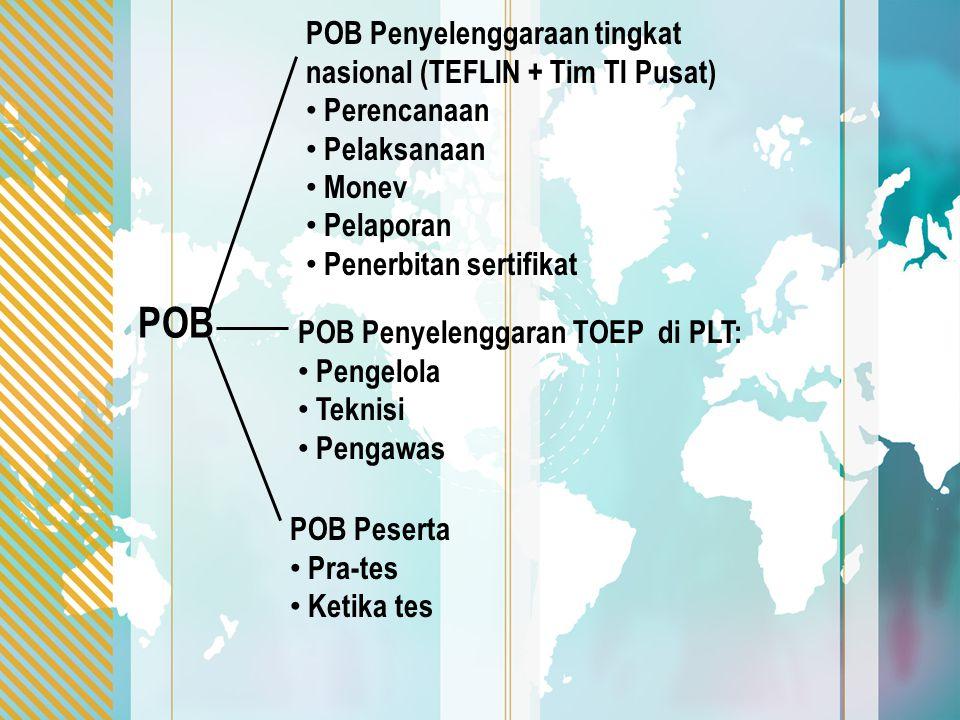 POB POB Penyelenggaraan tingkat nasional (TEFLIN + Tim TI Pusat)