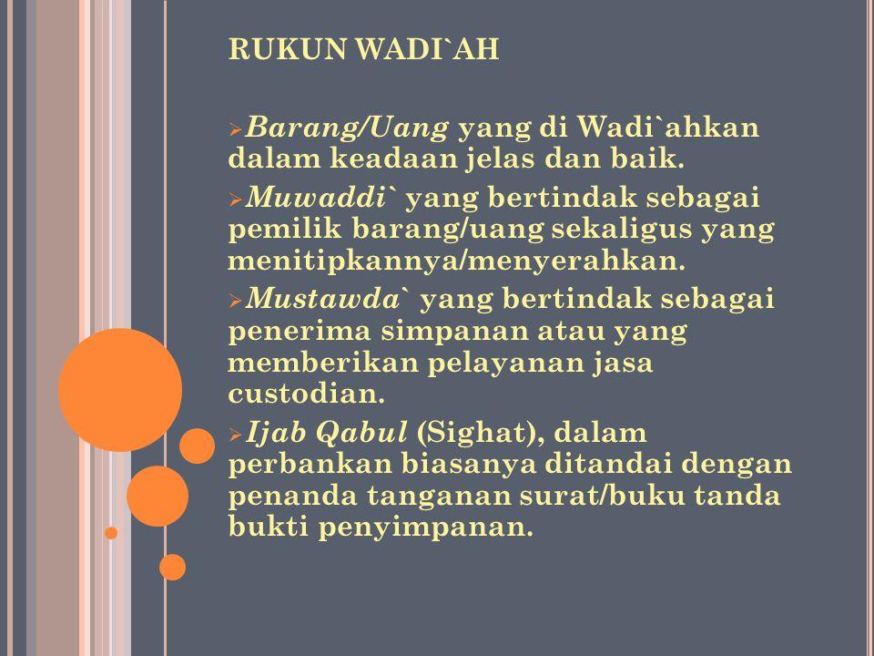 RUKUN WADI`AH Barang/Uang yang di Wadi`ahkan dalam keadaan jelas dan baik.