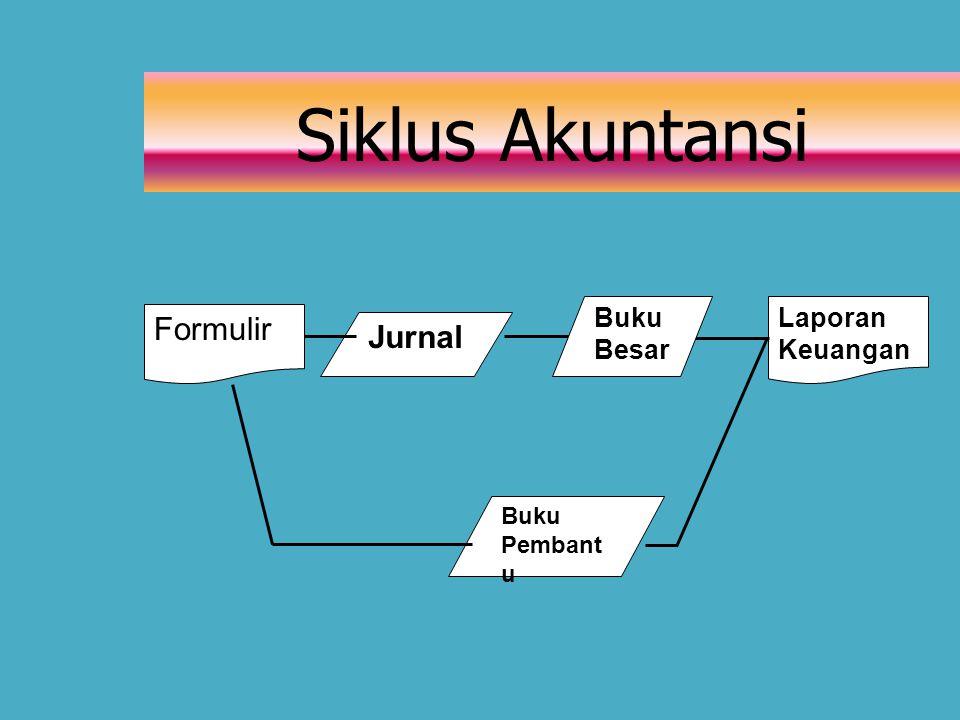 Siklus Akuntansi Formulir Jurnal Buku Besar Laporan Keuangan