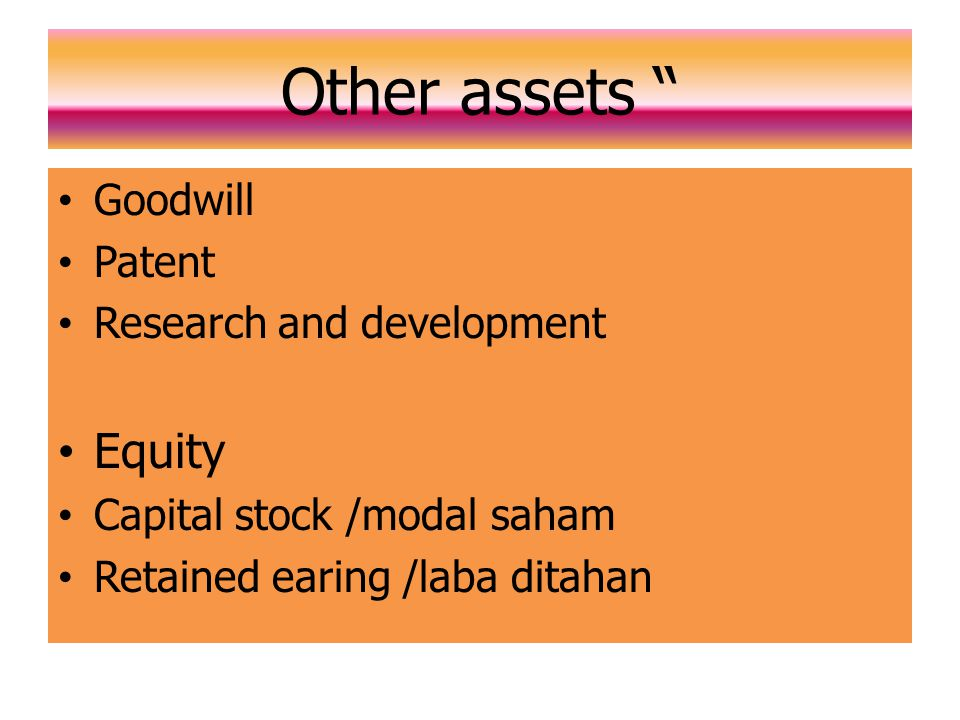 Other assets Equity Goodwill Patent Research and development