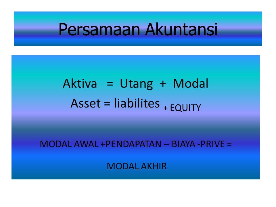 Persamaan Akuntansi MODAL AWAL +PENDAPATAN – BIAYA -PRIVE =