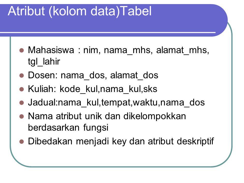 Atribut (kolom data)Tabel