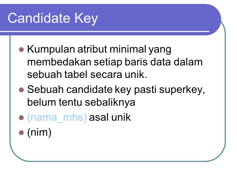 Candidate Key Kumpulan atribut minimal yang membedakan setiap baris data dalam sebuah tabel secara unik.