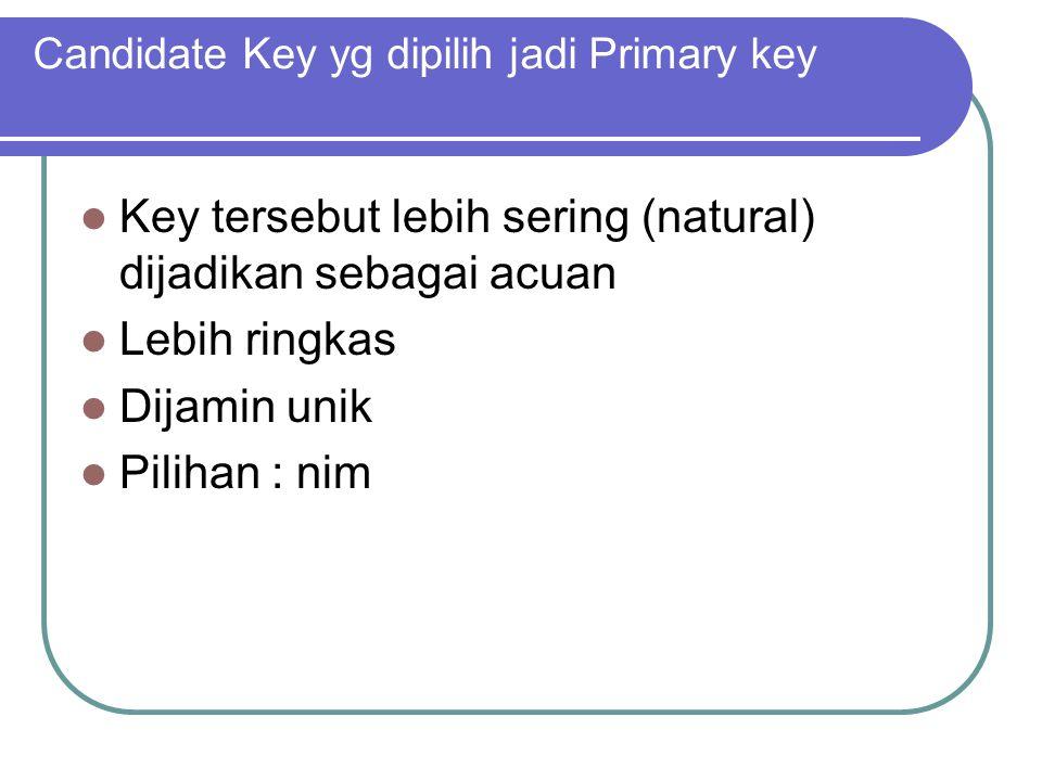 Candidate Key yg dipilih jadi Primary key