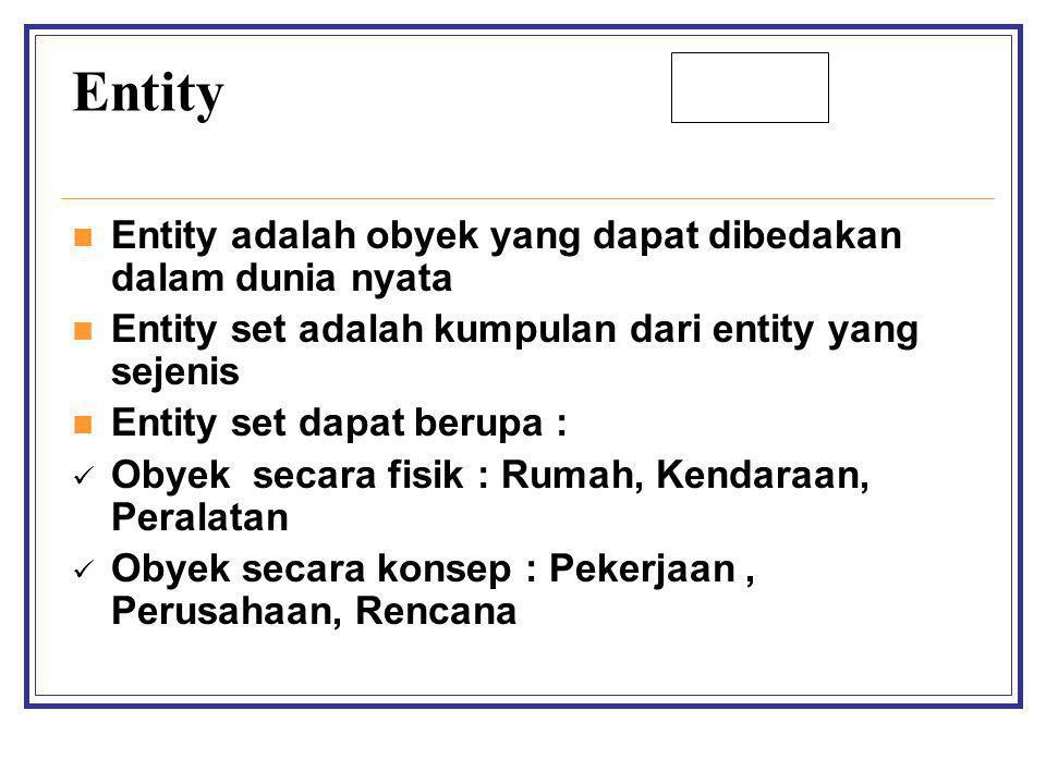 Entity Entity adalah obyek yang dapat dibedakan dalam dunia nyata