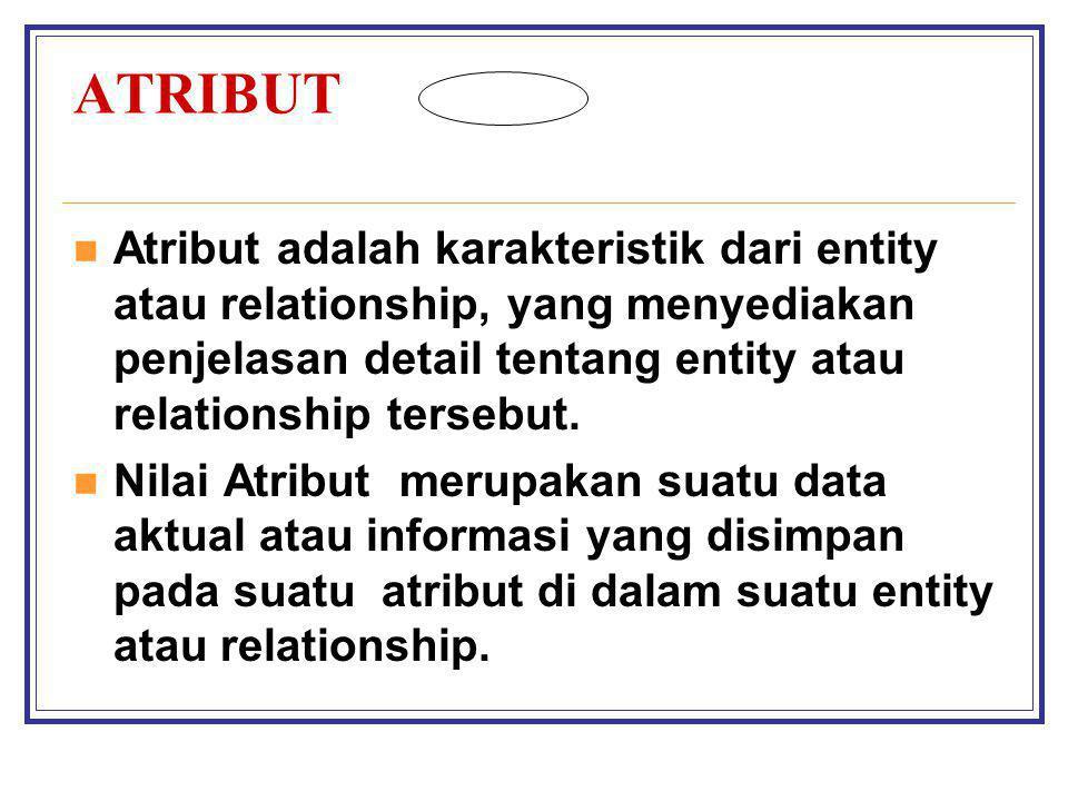 ATRIBUT Atribut adalah karakteristik dari entity atau relationship, yang menyediakan penjelasan detail tentang entity atau relationship tersebut.