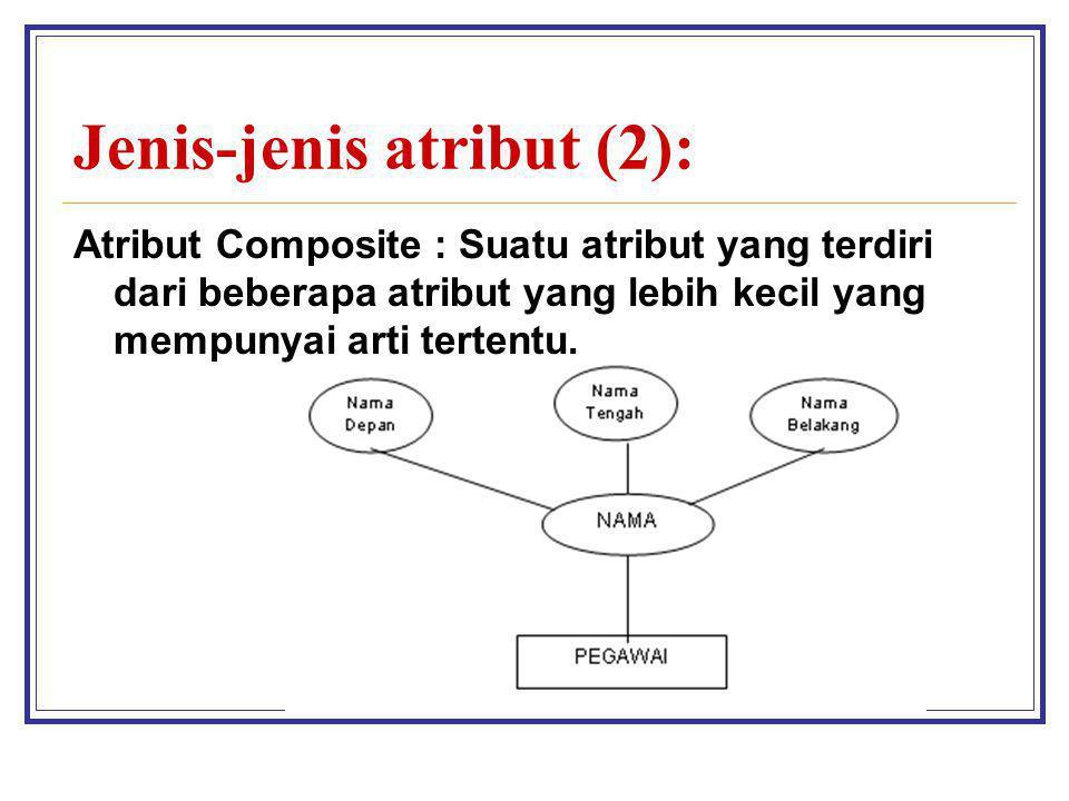 Jenis-jenis atribut (2):
