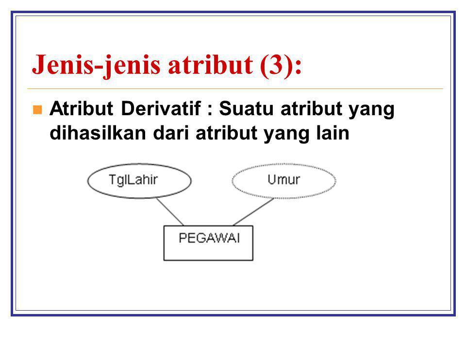 Jenis-jenis atribut (3):