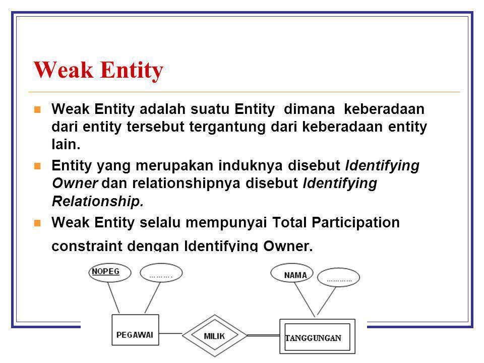 Weak Entity Weak Entity adalah suatu Entity dimana keberadaan dari entity tersebut tergantung dari keberadaan entity lain.