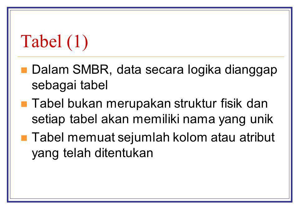 Tabel (1) Dalam SMBR, data secara logika dianggap sebagai tabel