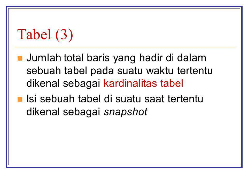 Tabel (3) Jumlah total baris yang hadir di dalam sebuah tabel pada suatu waktu tertentu dikenal sebagai kardinalitas tabel.