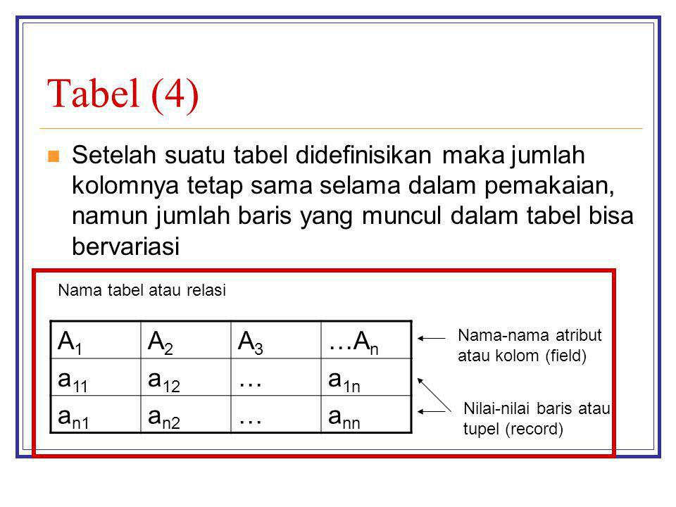 Tabel (4)