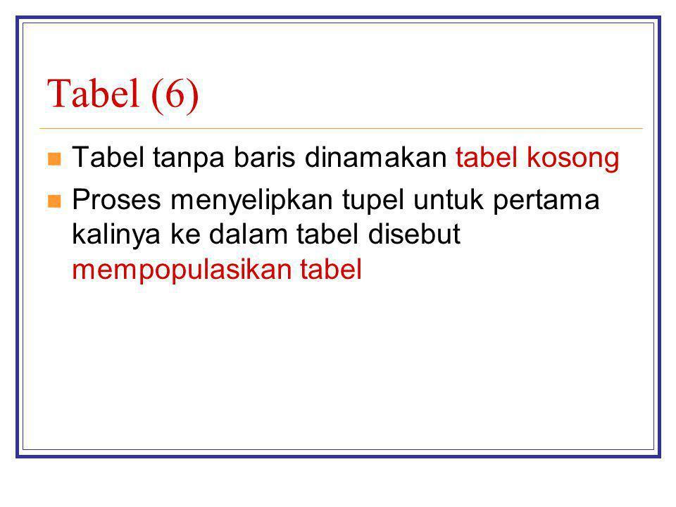 Tabel (6) Tabel tanpa baris dinamakan tabel kosong