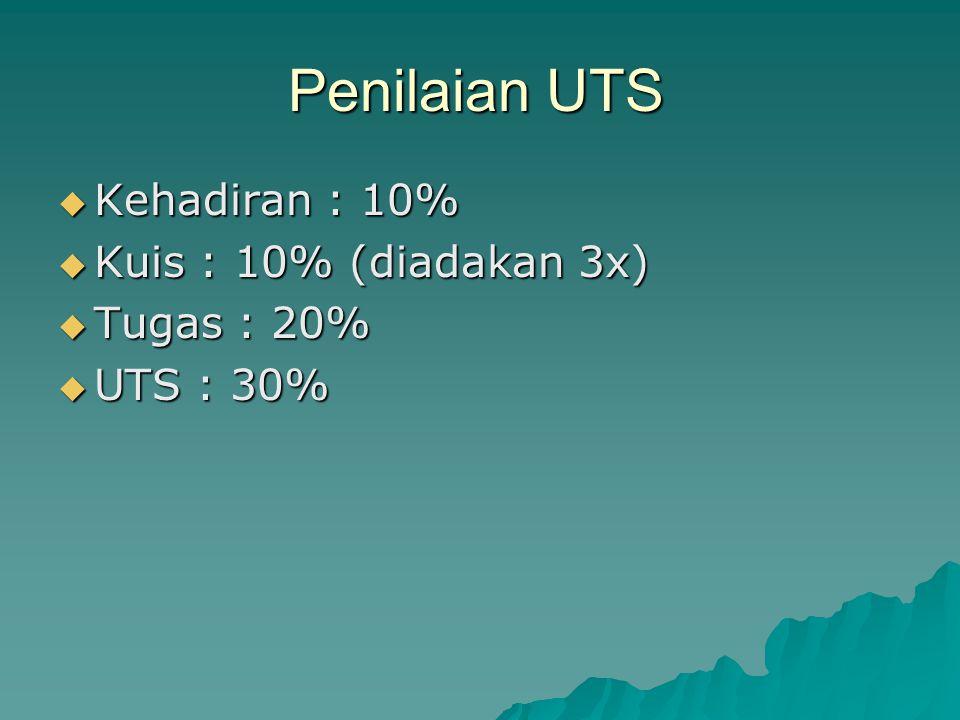 Penilaian UTS Kehadiran : 10% Kuis : 10% (diadakan 3x) Tugas : 20%