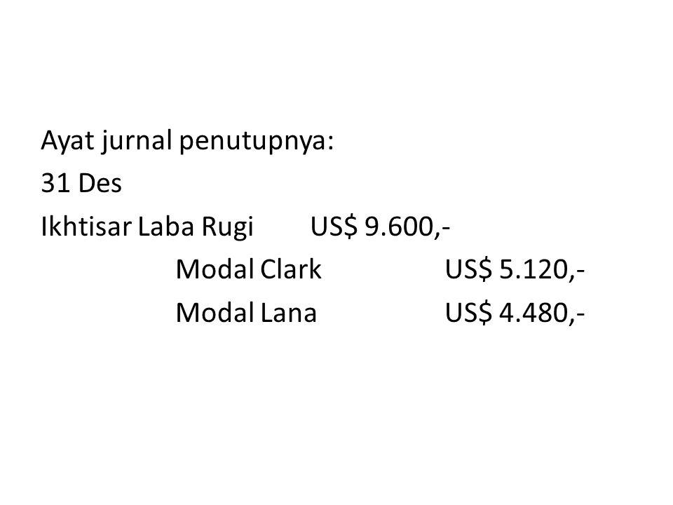 Ayat jurnal penutupnya: 31 Des Ikhtisar Laba Rugi US$ 9
