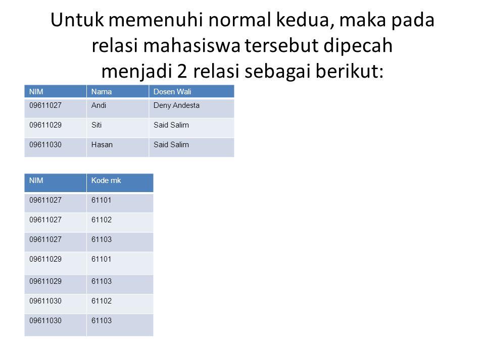 Untuk memenuhi normal kedua, maka pada relasi mahasiswa tersebut dipecah menjadi 2 relasi sebagai berikut: