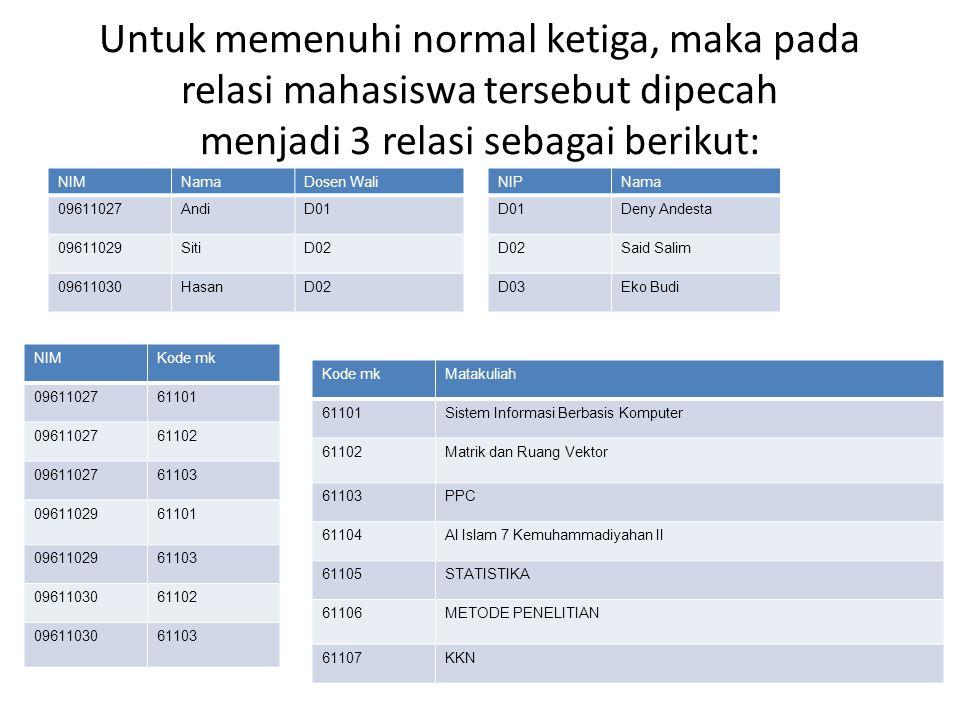 Untuk memenuhi normal ketiga, maka pada relasi mahasiswa tersebut dipecah menjadi 3 relasi sebagai berikut: