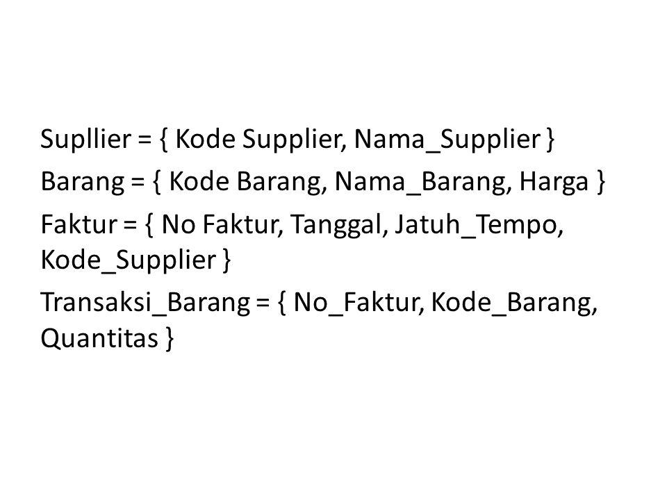 Supllier = { Kode Supplier, Nama_Supplier } Barang = { Kode Barang, Nama_Barang, Harga } Faktur = { No Faktur, Tanggal, Jatuh_Tempo, Kode_Supplier } Transaksi_Barang = { No_Faktur, Kode_Barang, Quantitas }