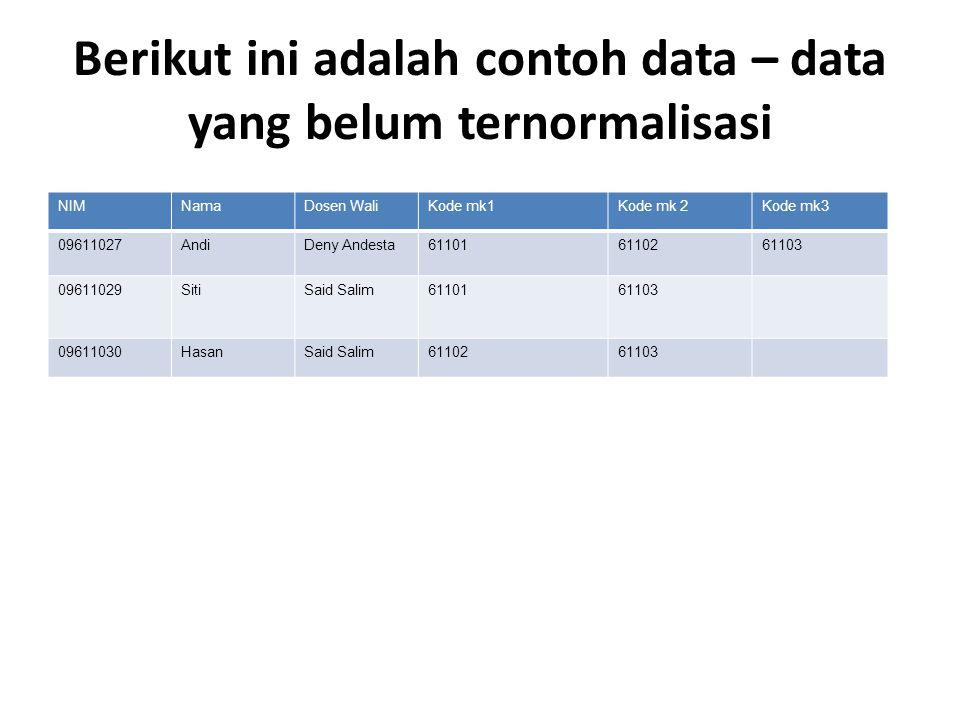 Berikut ini adalah contoh data – data yang belum ternormalisasi