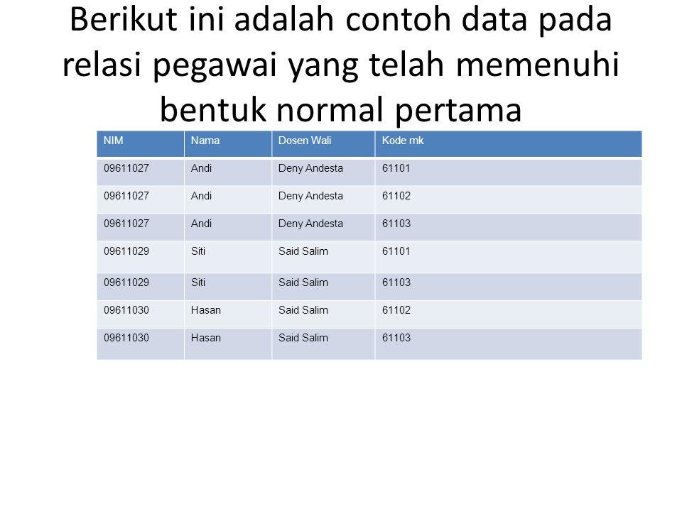 Berikut ini adalah contoh data pada relasi pegawai yang telah memenuhi bentuk normal pertama