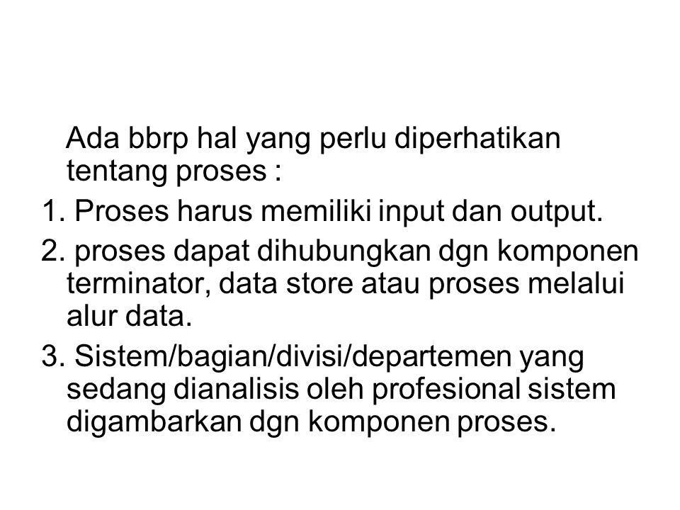 Ada bbrp hal yang perlu diperhatikan tentang proses :