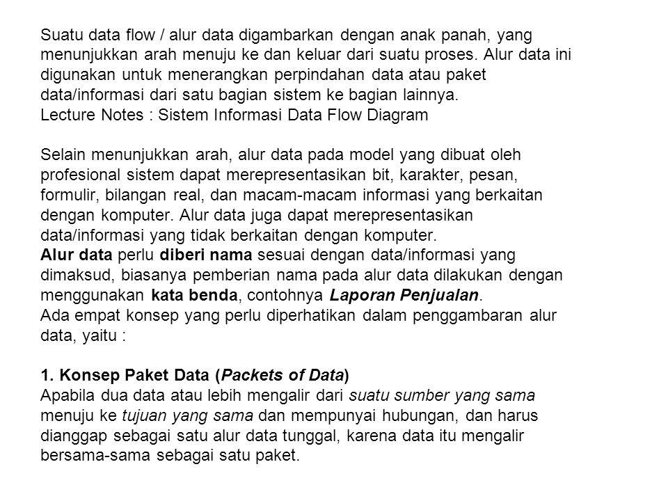 Suatu data flow / alur data digambarkan dengan anak panah, yang