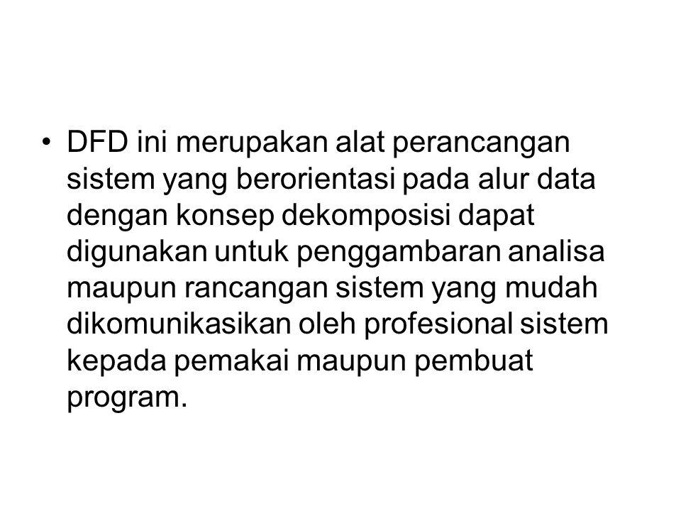 DFD ini merupakan alat perancangan sistem yang berorientasi pada alur data dengan konsep dekomposisi dapat digunakan untuk penggambaran analisa maupun rancangan sistem yang mudah dikomunikasikan oleh profesional sistem kepada pemakai maupun pembuat program.