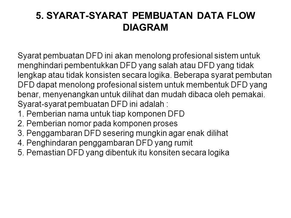 5. SYARAT-SYARAT PEMBUATAN DATA FLOW DIAGRAM