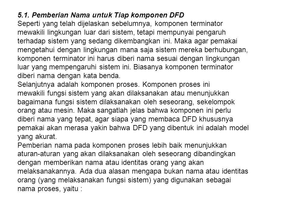 5.1. Pemberian Nama untuk Tiap komponen DFD