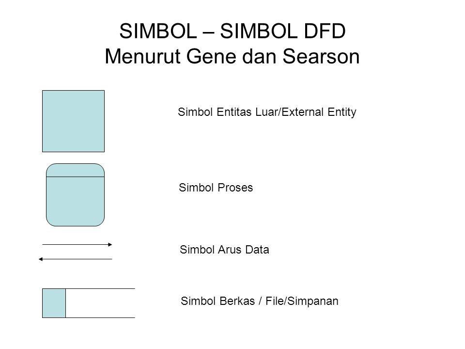 SIMBOL – SIMBOL DFD Menurut Gene dan Searson