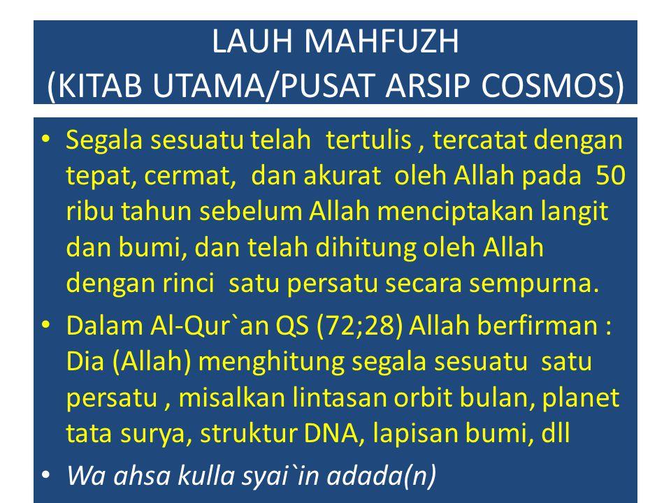LAUH MAHFUZH (KITAB UTAMA/PUSAT ARSIP COSMOS)
