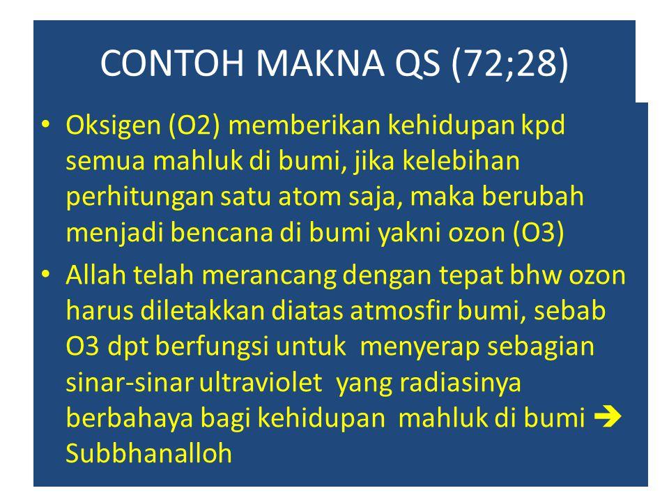 CONTOH MAKNA QS (72;28)