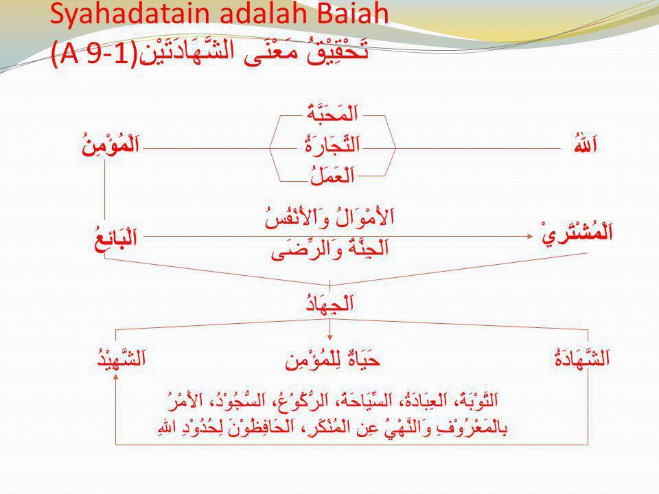 Syahadatain adalah Baiah (A 9-1) تَحْقِيْقُ مَعْنَى الشَّهَادَتَيْنِ