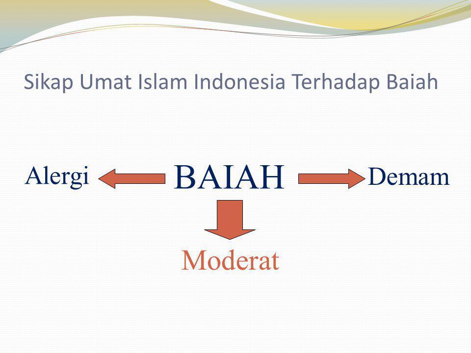 Sikap Umat Islam Indonesia Terhadap Baiah