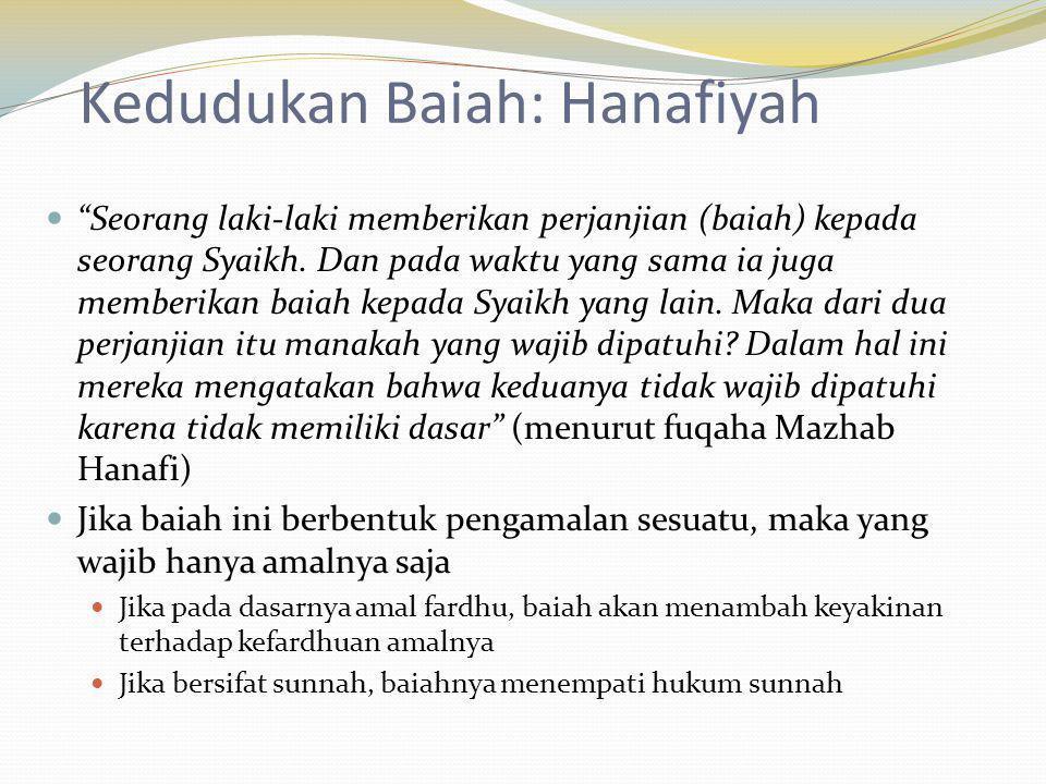 Kedudukan Baiah: Hanafiyah