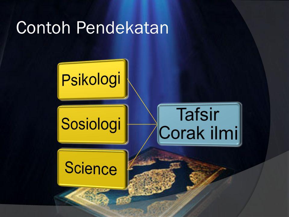 Contoh Pendekatan Tafsir Corak ilmi Psikologi Sosiologi Science
