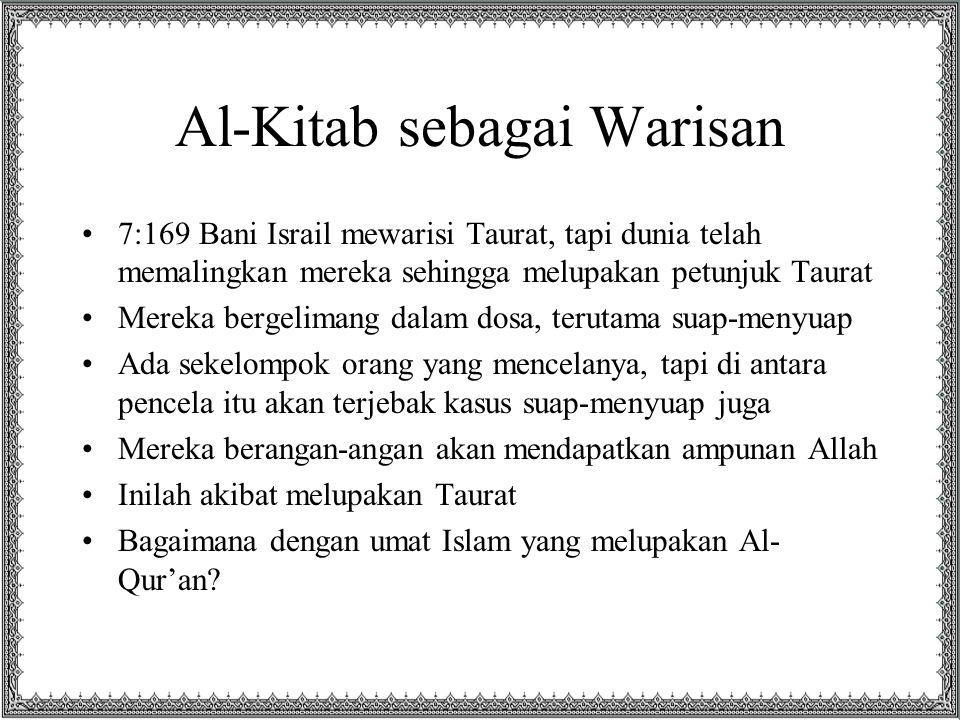 Al-Kitab sebagai Warisan