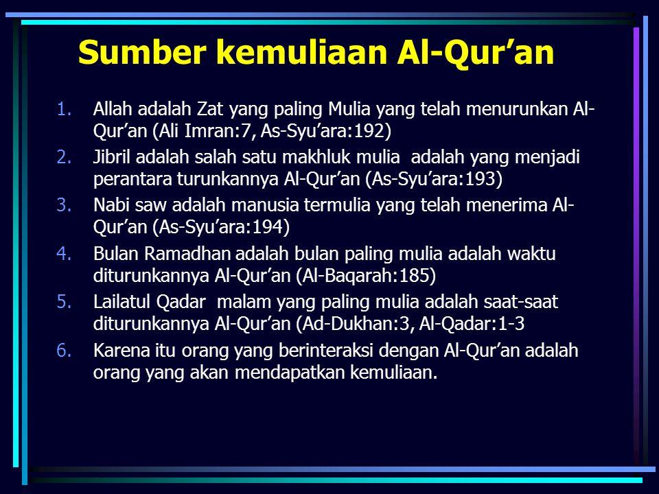 Sumber kemuliaan Al-Qur'an