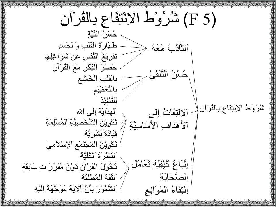 (F 5) شُرُوْطُ الاِنْتِفَاعِ بِالْقُرْآنِ