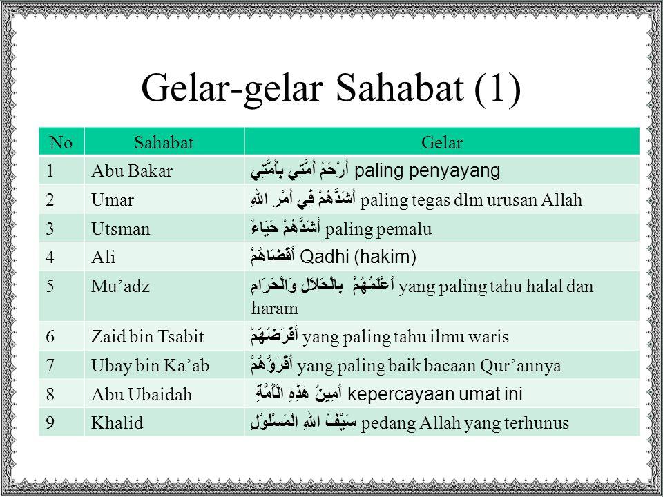 Gelar-gelar Sahabat (1)