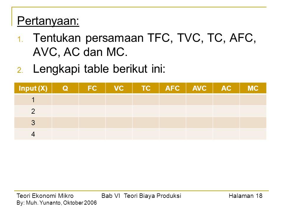 Tentukan persamaan TFC, TVC, TC, AFC, AVC, AC dan MC.