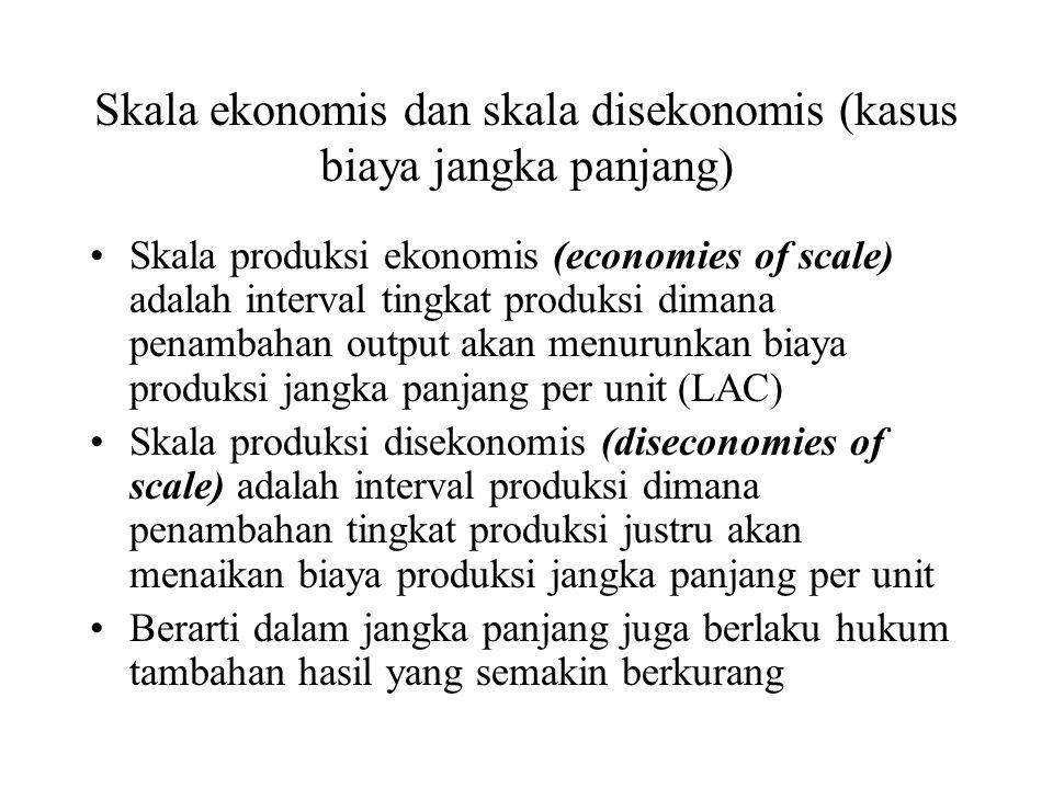 Skala ekonomis dan skala disekonomis (kasus biaya jangka panjang)